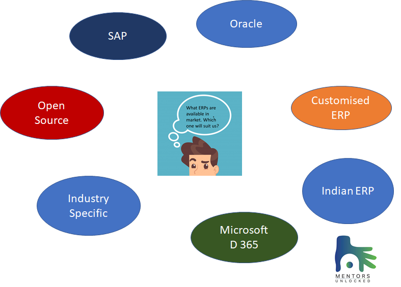 ERP Focus – ebizframe from Eastern Software Systems