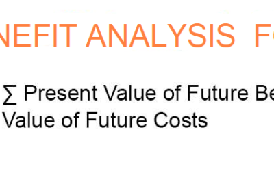 Cost benefit Analysis for ERP Implementation