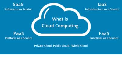 ERP on Cloud- Essentials ?