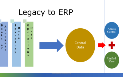 Migrations from legacy system to ERP – Some Do's and Don'ts